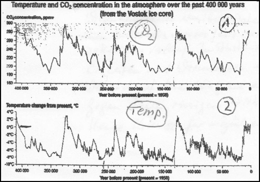 Eiszeitblasphemie_CO2_2